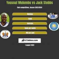Youssuf Mulumbu vs Jack Stobbs h2h player stats