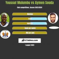 Youssuf Mulumbu vs Aymen Souda h2h player stats
