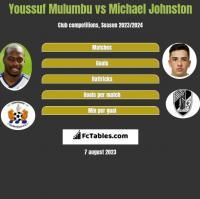 Youssuf Mulumbu vs Michael Johnston h2h player stats