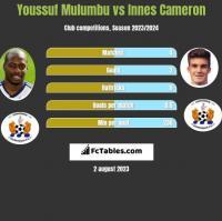 Youssuf Mulumbu vs Innes Cameron h2h player stats