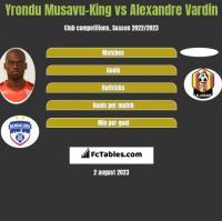 Yrondu Musavu-King vs Alexandre Vardin h2h player stats
