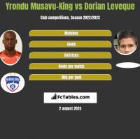 Yrondu Musavu-King vs Dorian Leveque h2h player stats