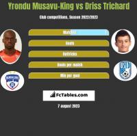 Yrondu Musavu-King vs Driss Trichard h2h player stats