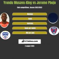 Yrondu Musavu-King vs Jerome Phojo h2h player stats
