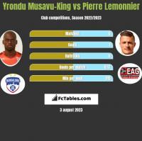 Yrondu Musavu-King vs Pierre Lemonnier h2h player stats