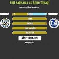 Yuji Kajikawa vs Shun Takagi h2h player stats