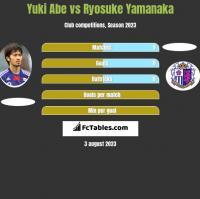 Yuki Abe vs Ryosuke Yamanaka h2h player stats