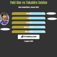 Yuki Abe vs Takahiro Sekine h2h player stats