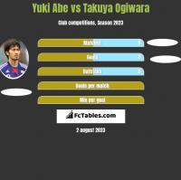 Yuki Abe vs Takuya Ogiwara h2h player stats