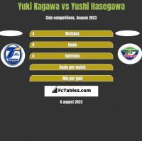 Yuki Kagawa vs Yushi Hasegawa h2h player stats