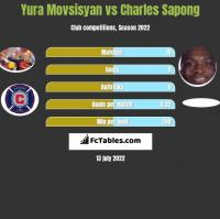 Yura Movsisyan vs Charles Sapong h2h player stats