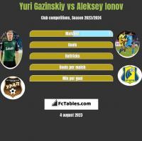 Yuri Gazinskiy vs Aleksey Ionov h2h player stats