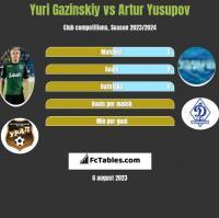 Yuri Gazinskiy vs Artur Yusupov h2h player stats