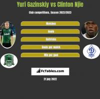 Yuri Gazinskiy vs Clinton Njie h2h player stats
