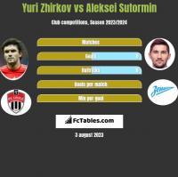 Yuri Zhirkov vs Aleksei Sutormin h2h player stats