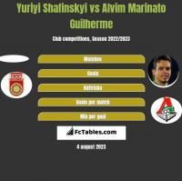 Yuriyi Shafinskyi vs Alvim Marinato Guilherme h2h player stats
