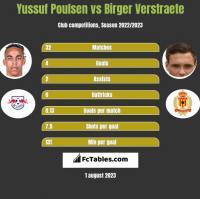 Yussuf Poulsen vs Birger Verstraete h2h player stats