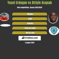 Yusuf Erdogan vs Afriyie Acquah h2h player stats