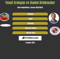Yusuf Erdogan vs Daniel Drinkwater h2h player stats