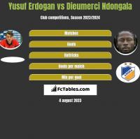 Yusuf Erdogan vs Dieumerci Ndongala h2h player stats