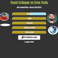 Yusuf Erdogan vs Eren Tozlu h2h player stats
