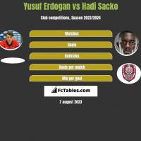 Yusuf Erdogan vs Hadi Sacko h2h player stats