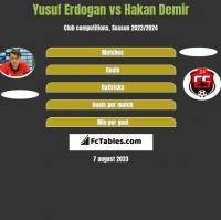 Yusuf Erdogan vs Hakan Demir h2h player stats