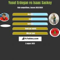 Yusuf Erdogan vs Isaac Sackey h2h player stats