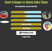 Yusuf Erdogan vs Mame Baba Thiam h2h player stats