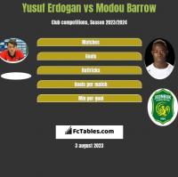 Yusuf Erdogan vs Modou Barrow h2h player stats