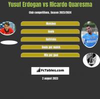 Yusuf Erdogan vs Ricardo Quaresma h2h player stats