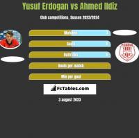 Yusuf Erdogan vs Ahmed Ildiz h2h player stats