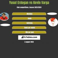 Yusuf Erdogan vs Kevin Varga h2h player stats