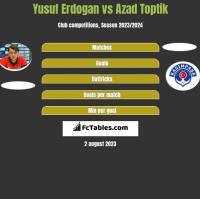 Yusuf Erdogan vs Azad Toptik h2h player stats