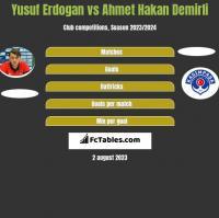 Yusuf Erdogan vs Ahmet Hakan Demirli h2h player stats
