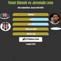 Yusuf Simsek vs Jeremain Lens h2h player stats