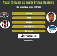 Yusuf Simsek vs Kevin-Prince Boateng h2h player stats
