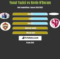 Yusuf Yazici vs Kevin N'Doram h2h player stats
