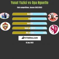 Yusuf Yazici vs Opa Nguette h2h player stats