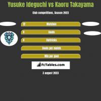 Yusuke Ideguchi vs Kaoru Takayama h2h player stats