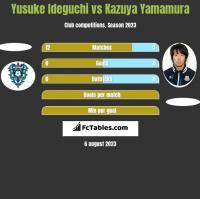 Yusuke Ideguchi vs Kazuya Yamamura h2h player stats