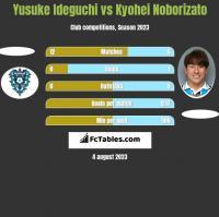 Yusuke Ideguchi vs Kyohei Noborizato h2h player stats