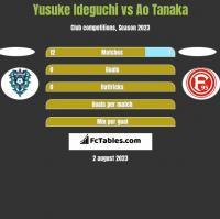 Yusuke Ideguchi vs Ao Tanaka h2h player stats