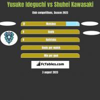 Yusuke Ideguchi vs Shuhei Kawasaki h2h player stats