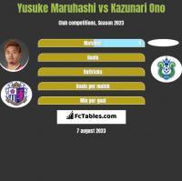 Yusuke Maruhashi vs Kazunari Ono h2h player stats
