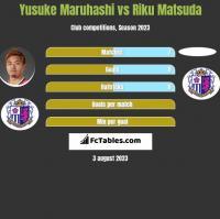 Yusuke Maruhashi vs Riku Matsuda h2h player stats