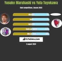 Yusuke Maruhashi vs Yuta Toyokawa h2h player stats