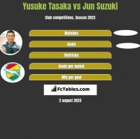 Yusuke Tasaka vs Jun Suzuki h2h player stats