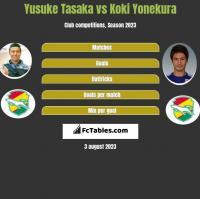 Yusuke Tasaka vs Koki Yonekura h2h player stats