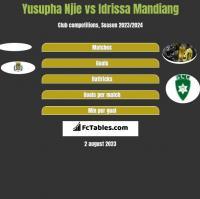 Yusupha Njie vs Idrissa Mandiang h2h player stats